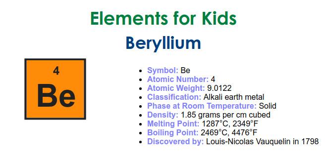 عناصر برای کودکان(برلیوم)
