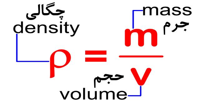 اندازه گیری چگالی نمک محلول در آب