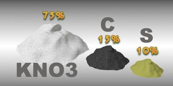 شیمی باروت سیاه