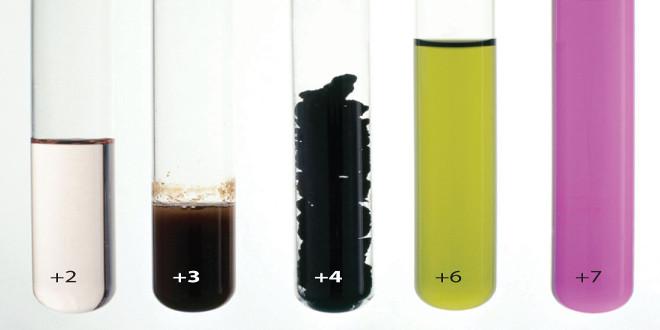 رنگ ترکیبات منگنز در حالات اکسایش مختلف