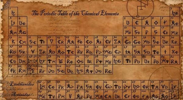 نام های قدیمی ترکیبات شیمیایی