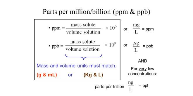 محاسبات پی پی ام(ppm)
