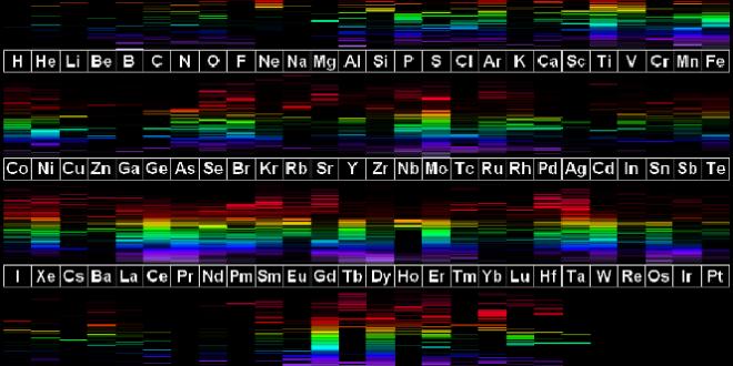 کاربردهای طیف نگاری در ستاره شناسی