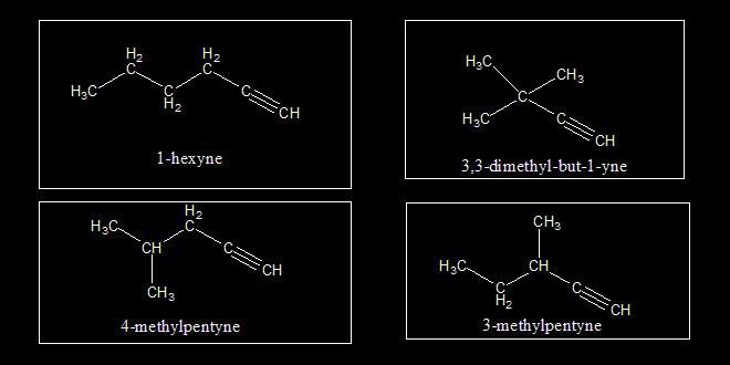 هیدروژن اسیدی در آلکین ها
