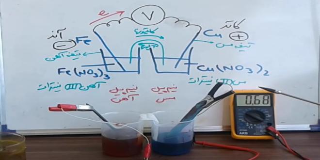 پیل الکتروشیمیایی (آهن-مس)